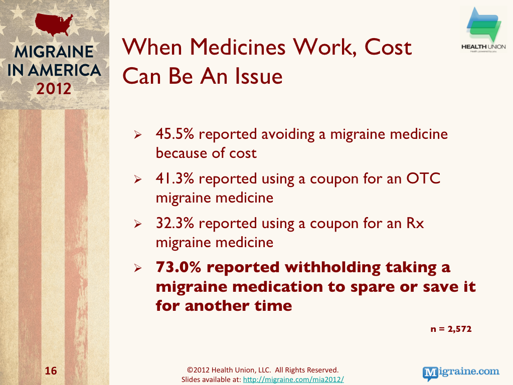 Migraine Treatment Cost Issue