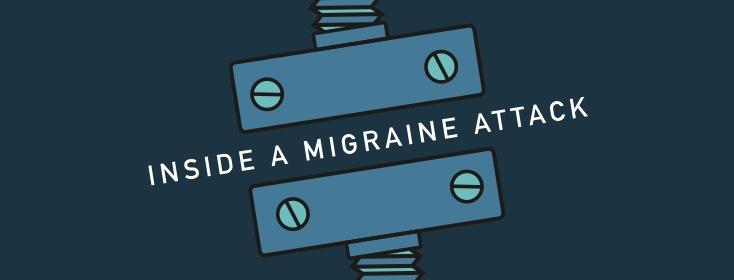 Inside a migraine attack