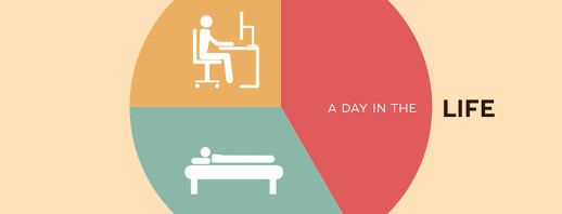 A day in the life image