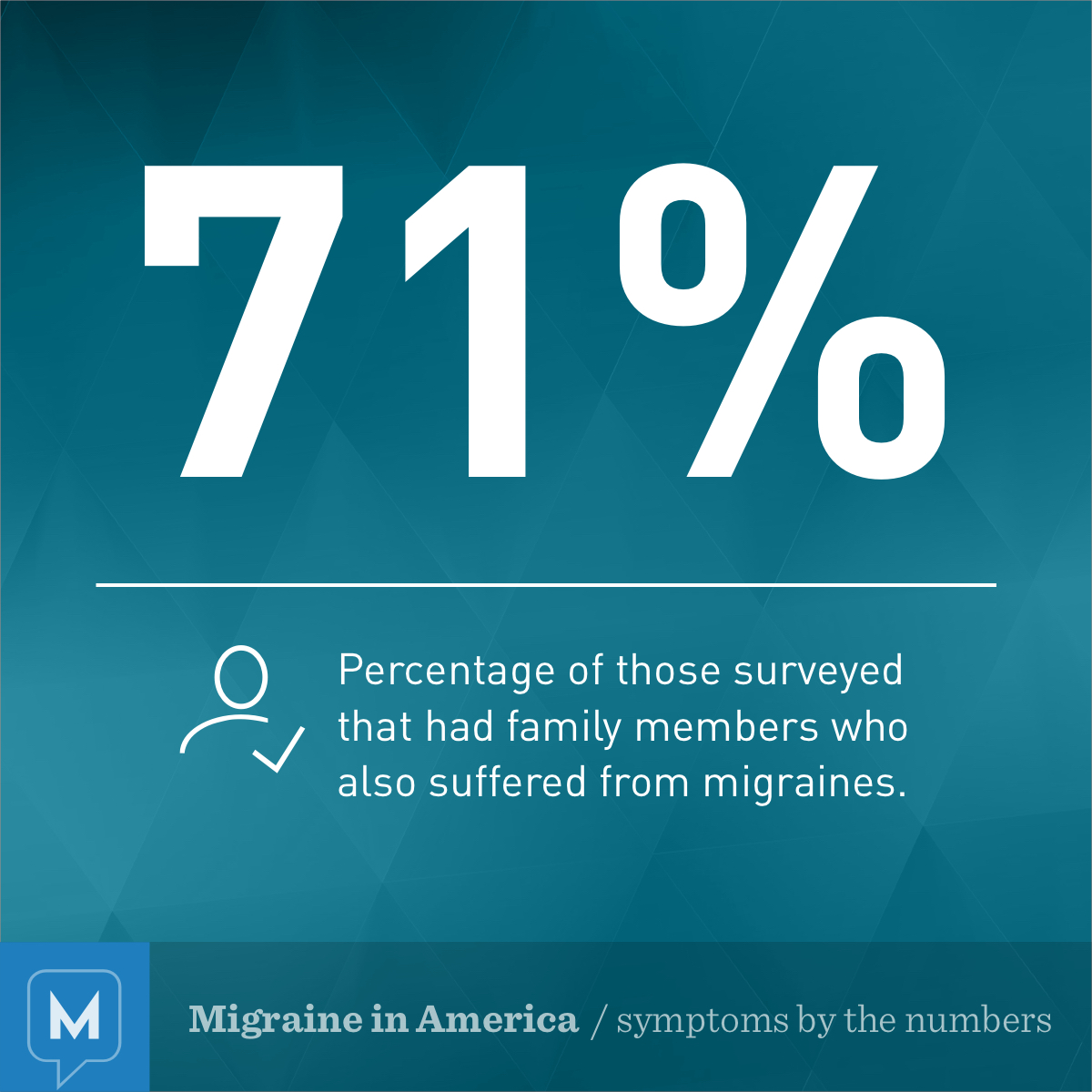 Migraine Symptoms by the Numbers
