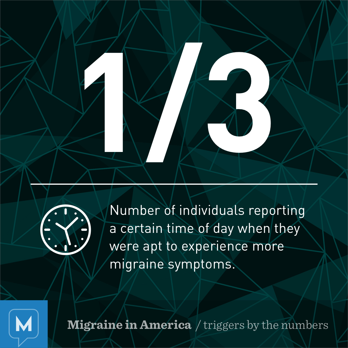 Migraine triggers by the Numbers