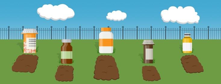 Medication Graveyard: Properly Managing and Disposing of Pills