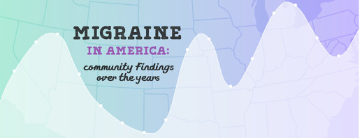 Migraine in America: Community Findings Over the Years image