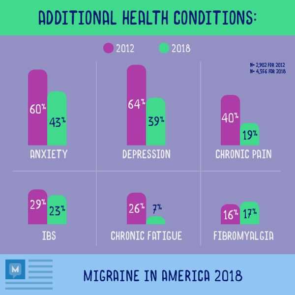 Infographic survey results mental health impact