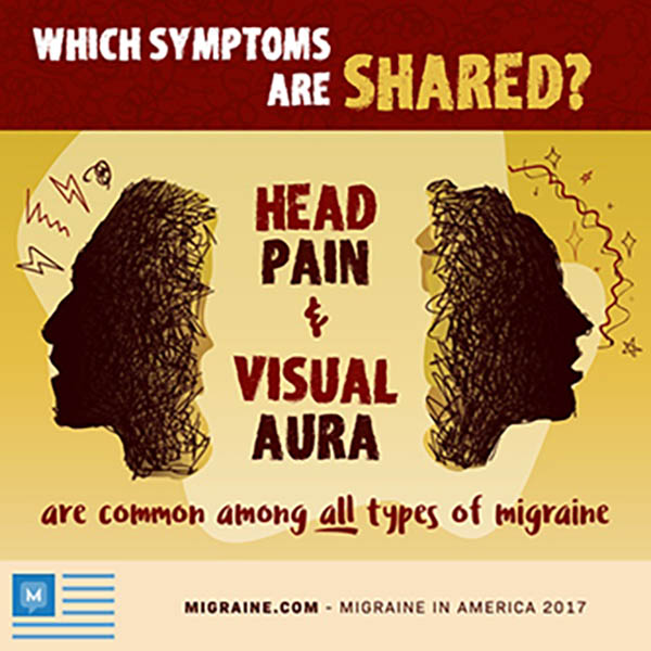 head pain and visual aura